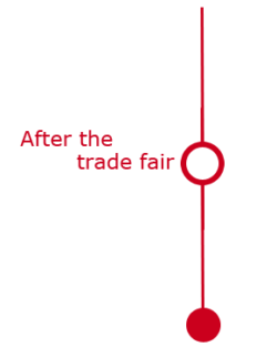 Graphic: After the trade fair