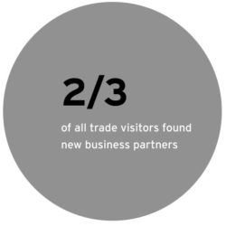 Grafik: 2/3 of visitors found new business partners